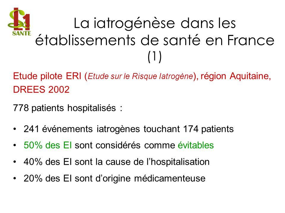 Etude pilote ERI ( Etude sur le Risque Iatrogène ), région Aquitaine, DREES 2002 778 patients hospitalisés : 241 événements iatrogènes touchant 174 pa