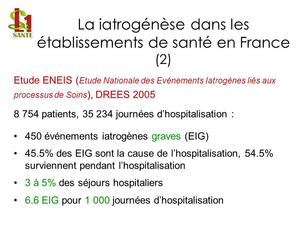 Etude ENEIS ( Etude Nationale des Evénements Iatrogènes liés aux processus de Soins ), DREES 2005 8 754 patients, 35 234 journées dhospitalisation : 4
