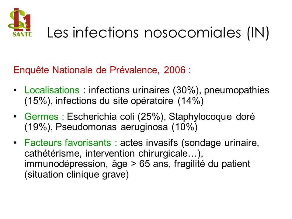 Enquête Nationale de Prévalence, 2006 : Localisations : infections urinaires (30%), pneumopathies (15%), infections du site opératoire (14%) Germes :