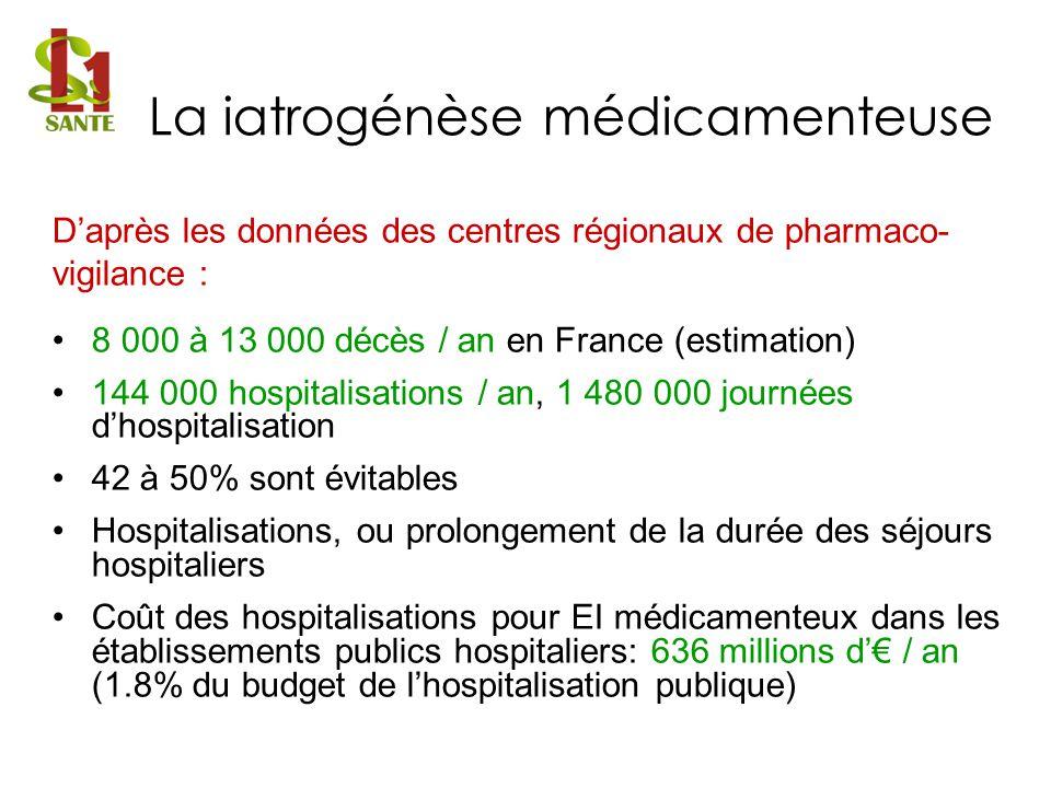 Daprès les données des centres régionaux de pharmaco- vigilance : 8 000 à 13 000 décès / an en France (estimation) 144 000 hospitalisations / an, 1 48