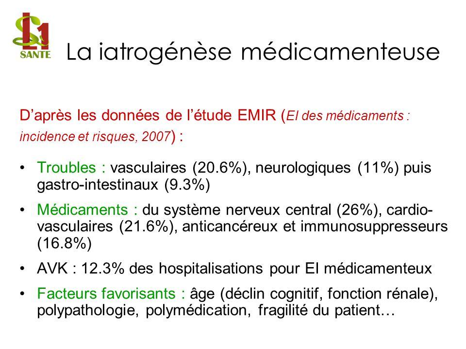 Daprès les données de létude EMIR ( EI des médicaments : incidence et risques, 2007 ) : Troubles : vasculaires (20.6%), neurologiques (11%) puis gastr