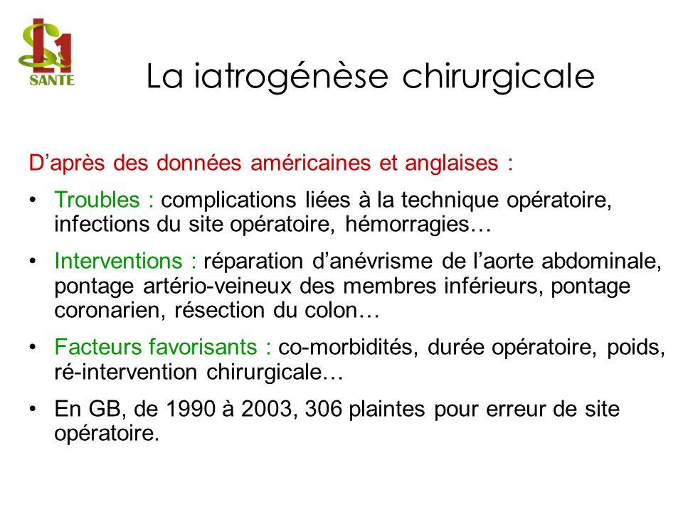 La iatrogénèse chirurgicale Daprès des données américaines et anglaises : Troubles : complications liées à la technique opératoire, infections du site