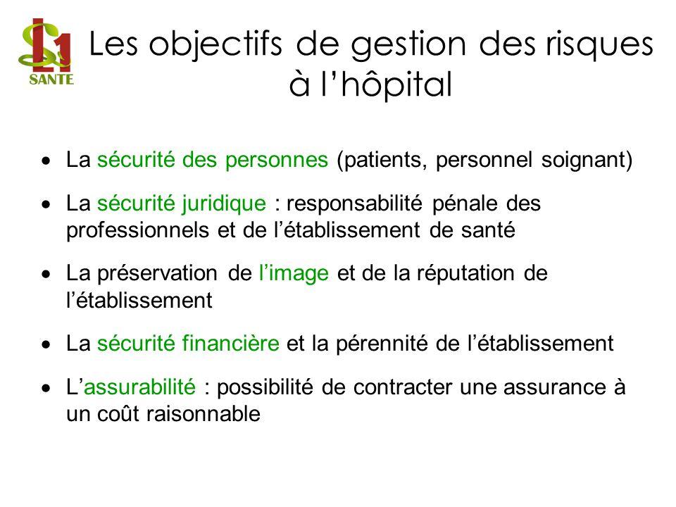 La sécurité des personnes (patients, personnel soignant) La sécurité juridique : responsabilité pénale des professionnels et de létablissement de sant