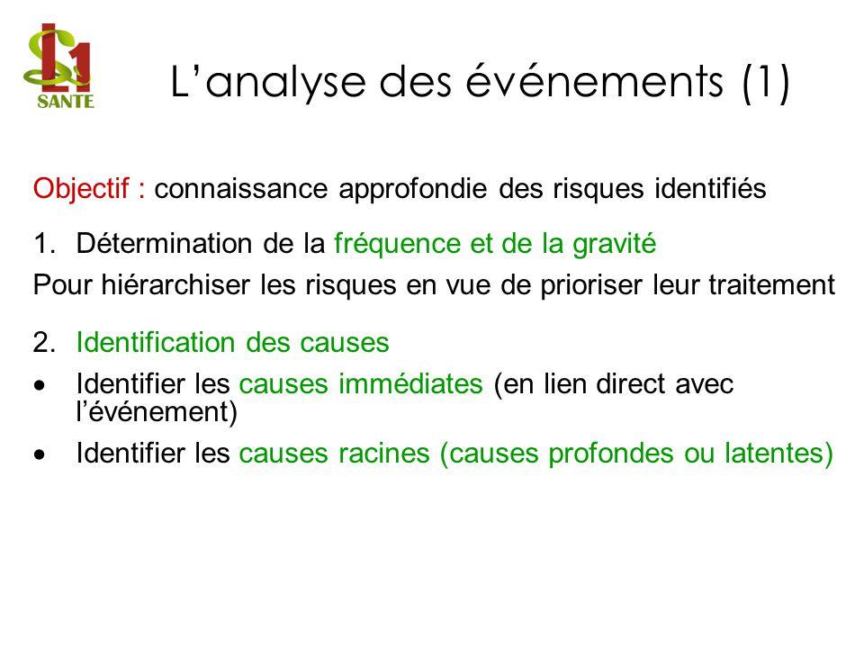 Objectif : connaissance approfondie des risques identifiés 1. Détermination de la fréquence et de la gravité Pour hiérarchiser les risques en vue de p