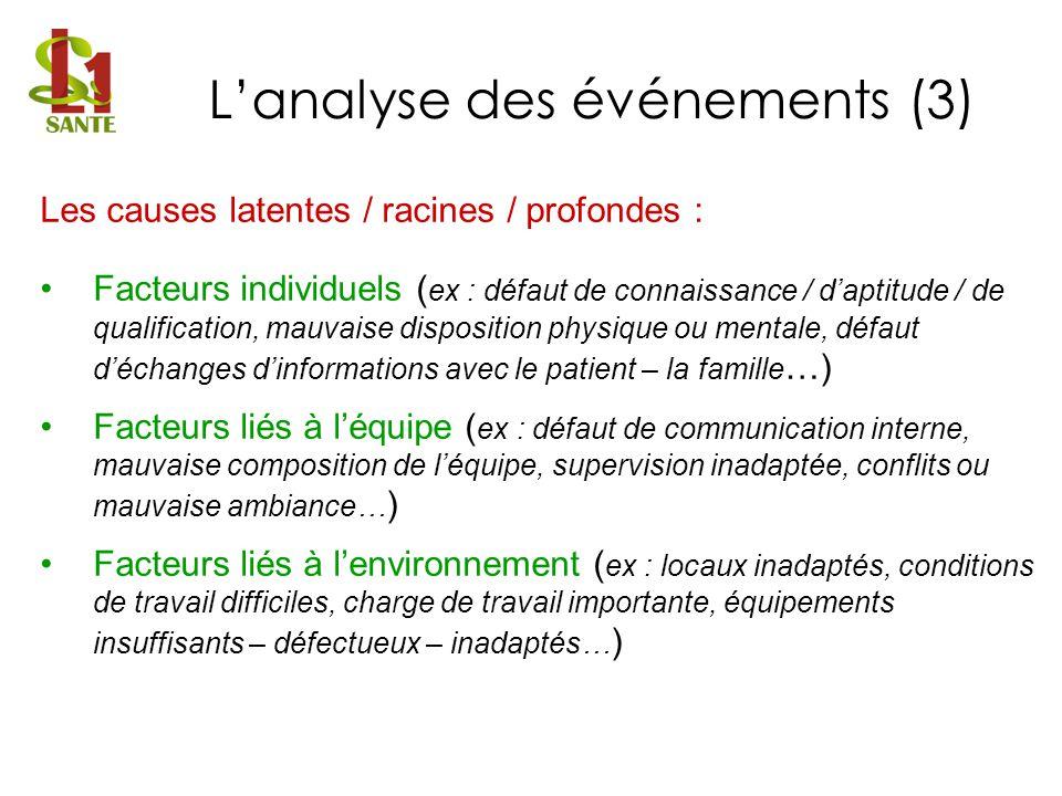 Les causes latentes / racines / profondes : Facteurs individuels ( ex : défaut de connaissance / daptitude / de qualification, mauvaise disposition ph