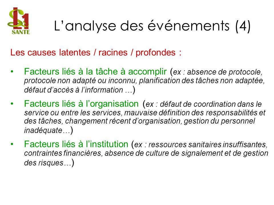 Les causes latentes / racines / profondes : Facteurs liés à la tâche à accomplir ( ex : absence de protocole, protocole non adapté ou inconnu, planifi