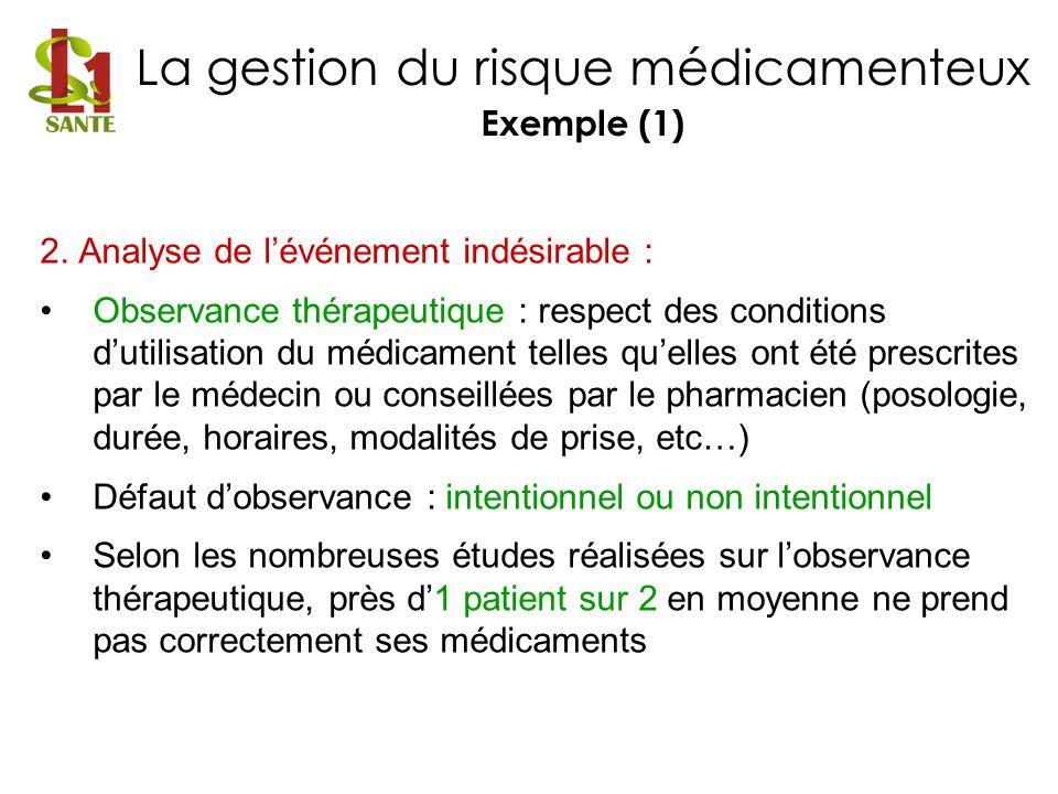 2. Analyse de lévénement indésirable : Observance thérapeutique : respect des conditions dutilisation du médicament telles quelles ont été prescrites
