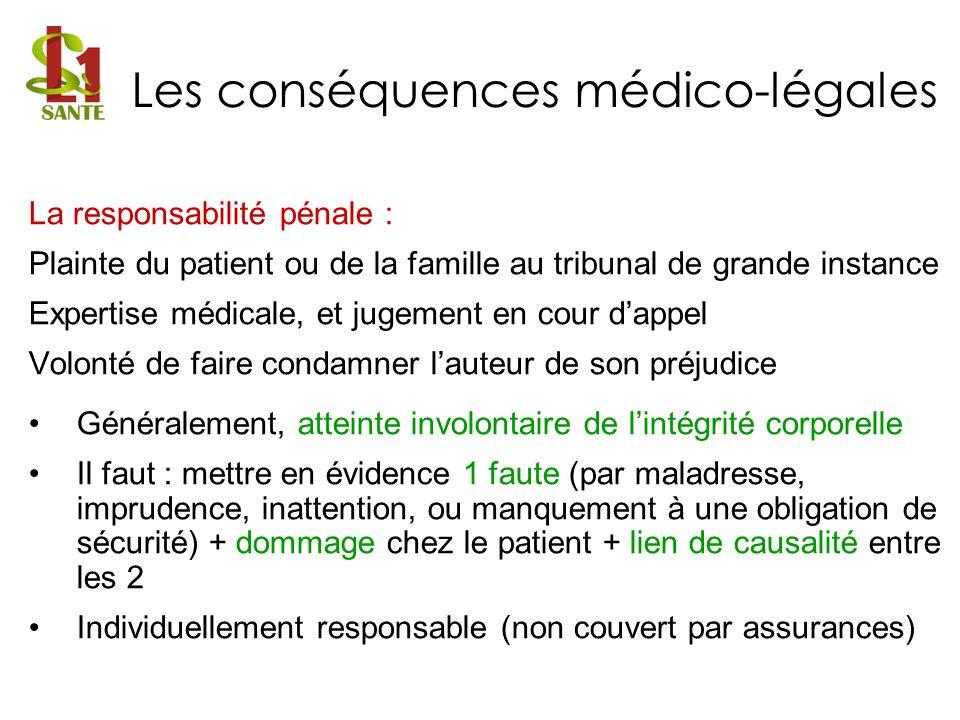 La responsabilité pénale : Plainte du patient ou de la famille au tribunal de grande instance Expertise médicale, et jugement en cour dappel Volonté d
