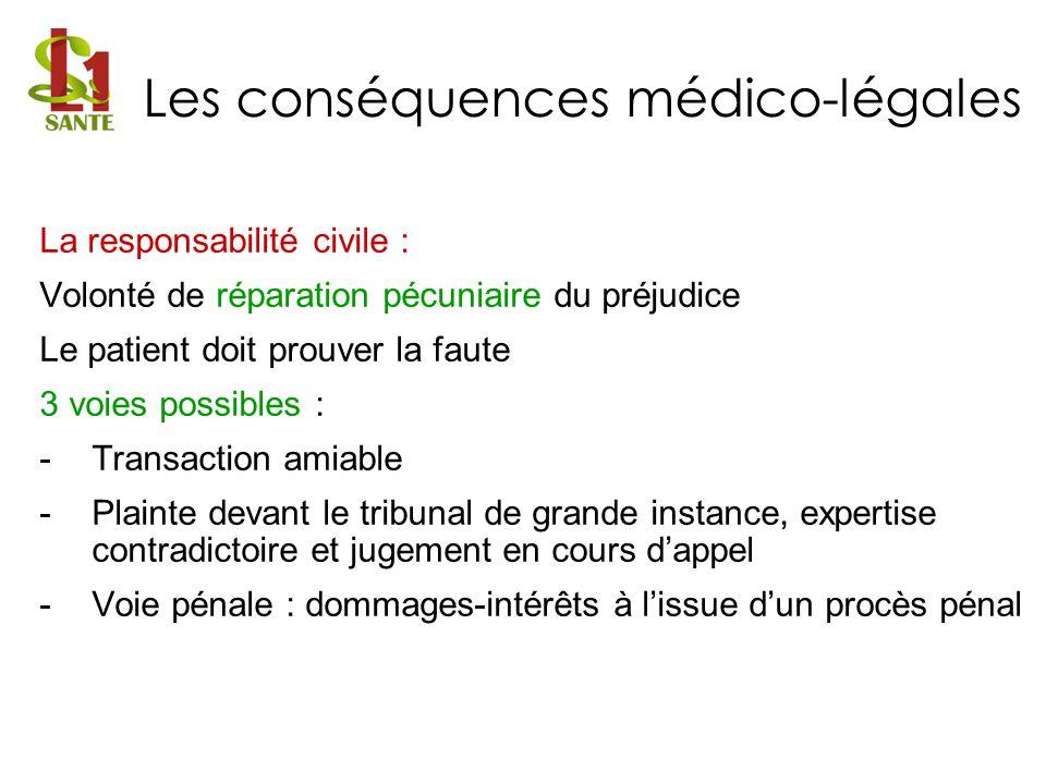 La responsabilité civile : Volonté de réparation pécuniaire du préjudice Le patient doit prouver la faute 3 voies possibles : -Transaction amiable -Pl