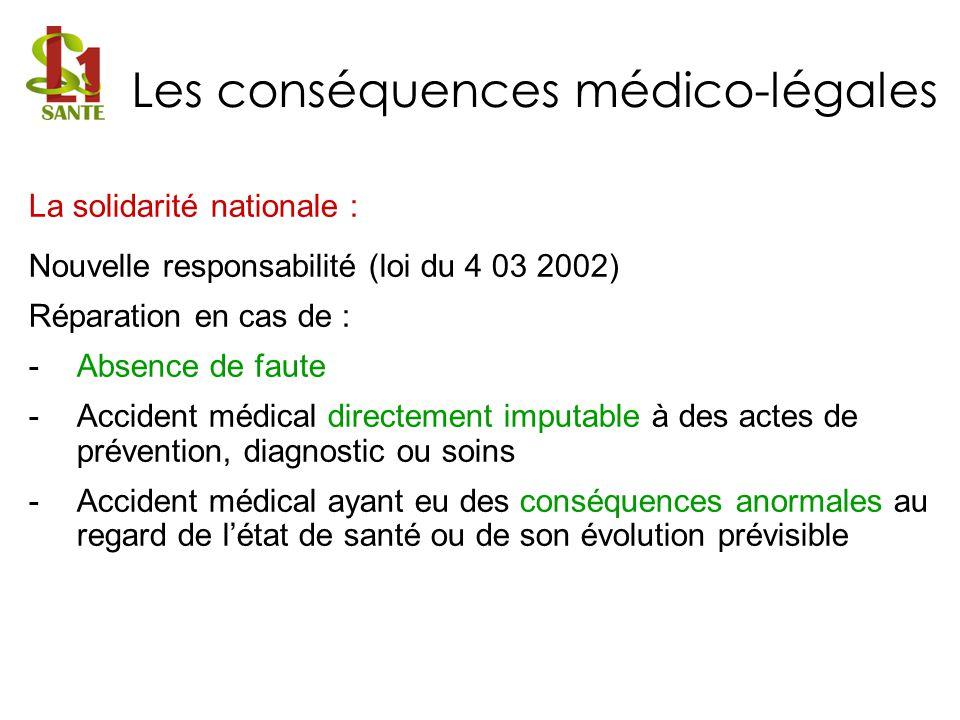 La solidarité nationale : Nouvelle responsabilité (loi du 4 03 2002) Réparation en cas de : - Absence de faute -Accident médical directement imputable