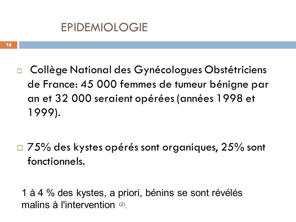 EPIDEMIOLOGIE 14 Collège National des Gynécologues Obstétriciens de France: 45 000 femmes de tumeur bénigne par an et 32 000 seraient opérées (années