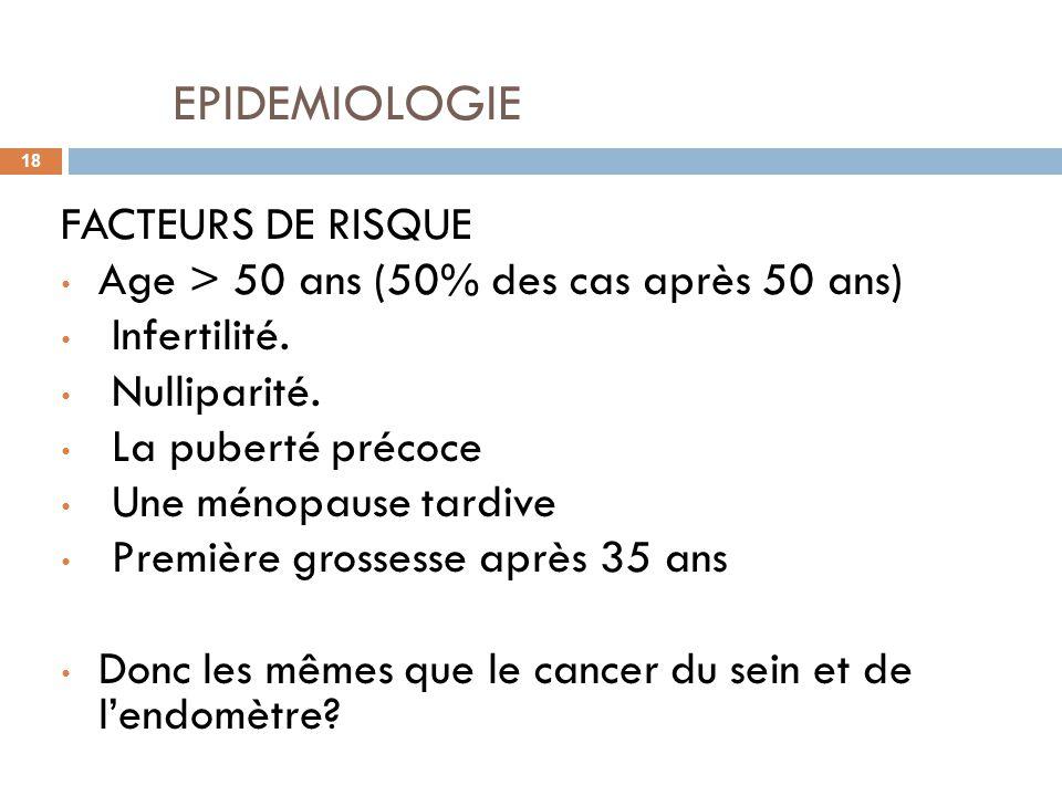 EPIDEMIOLOGIE 18 FACTEURS DE RISQUE Age > 50 ans (50% des cas après 50 ans) Infertilité. Nulliparité. La puberté précoce Une ménopause tardive Premièr