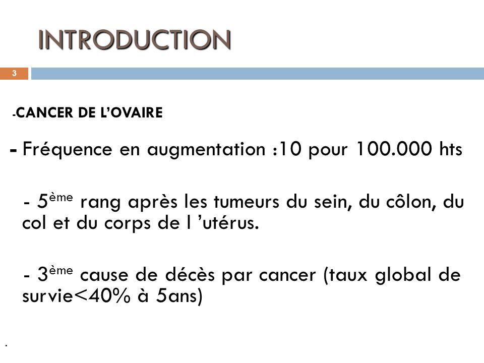 INTRODUCTION 3 - CANCER DE LOVAIRE - Fréquence en augmentation :10 pour 100.000 hts - 5 ème rang après les tumeurs du sein, du côlon, du col et du cor
