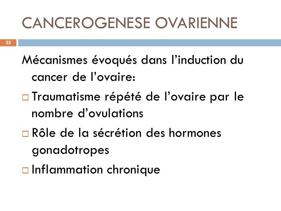 CANCEROGENESE OVARIENNE 33 Mécanismes évoqués dans linduction du cancer de lovaire: Traumatisme répété de lovaire par le nombre dovulations Rôle de la