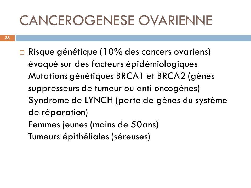 CANCEROGENESE OVARIENNE Risque génétique (10% des cancers ovariens) évoqué sur des facteurs épidémiologiques Mutations génétiques BRCA1 et BRCA2 (gène