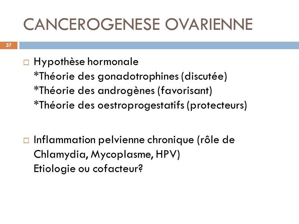 CANCEROGENESE OVARIENNE Hypothèse hormonale *Théorie des gonadotrophines (discutée) *Théorie des androgènes (favorisant) *Théorie des oestroprogestati