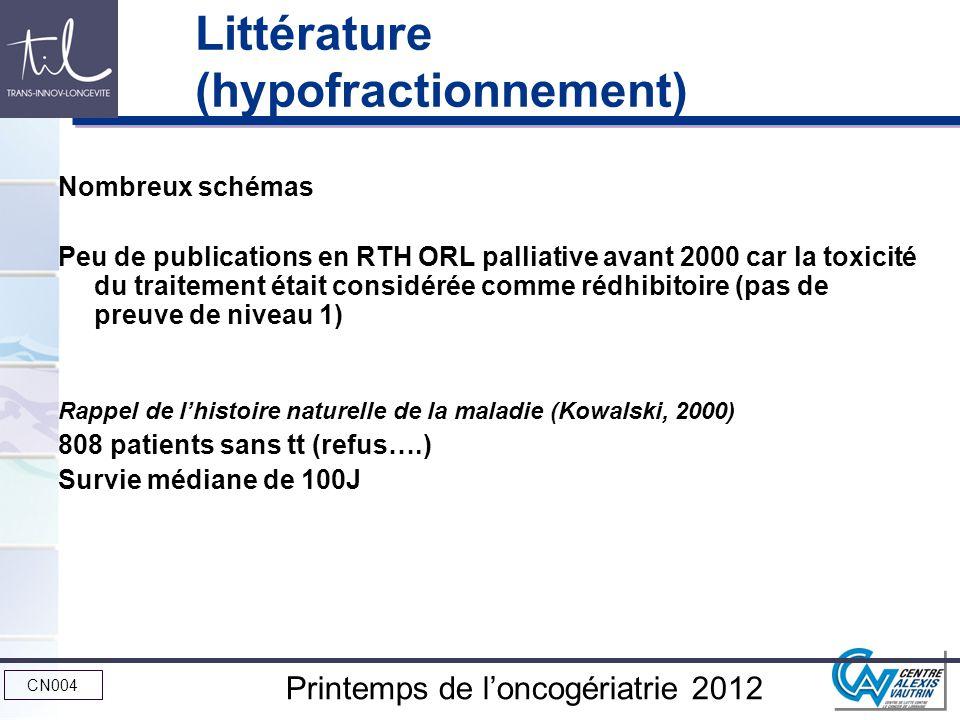 CN004 Printemps de loncogériatrie 2012 Littérature (hypofractionnement) Nombreux schémas Peu de publications en RTH ORL palliative avant 2000 car la t