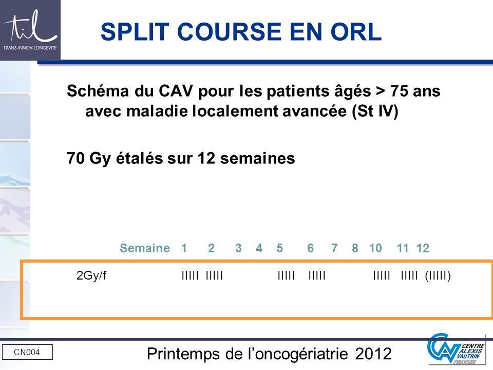 CN004 Printemps de loncogériatrie 2012 Schéma du CAV pour les patients âgés > 75 ans avec maladie localement avancée (St IV) 70 Gy étalés sur 12 semai