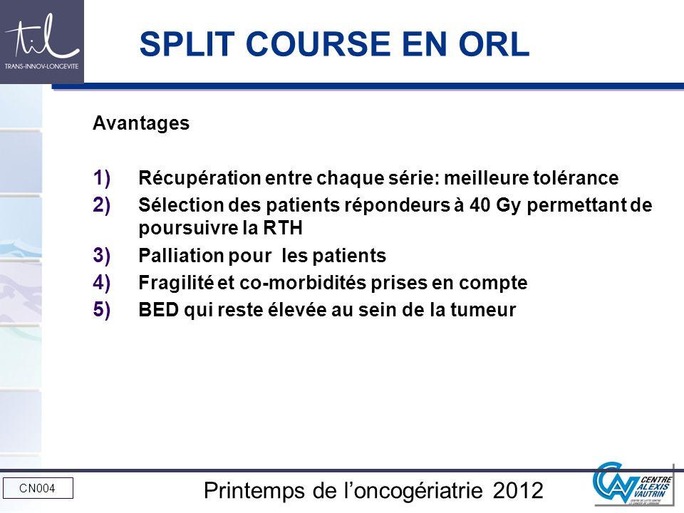 CN004 Printemps de loncogériatrie 2012 Avantages 1) Récupération entre chaque série: meilleure tolérance 2) Sélection des patients répondeurs à 40 Gy