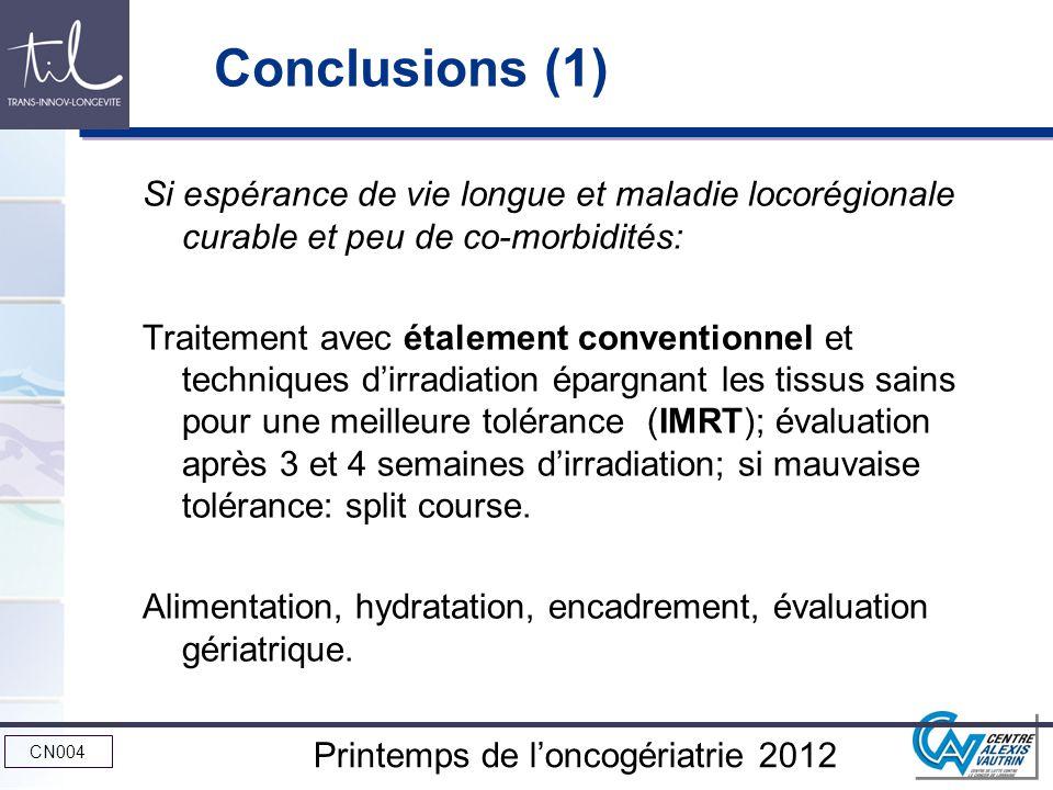 Printemps de loncogériatrie 2012 Conclusions (1) Si espérance de vie longue et maladie locorégionale curable et peu de co-morbidités: Traitement avec