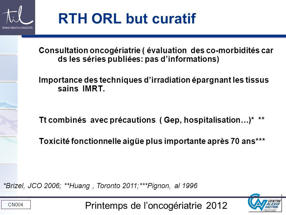 CN004 Printemps de loncogériatrie 2012 Importance des techniques dirradiation épargnant les tissus sains IMRT RTH ORL but curatif