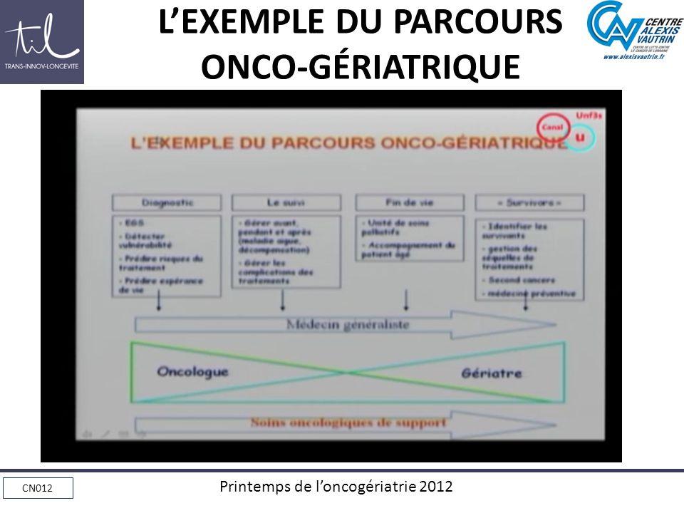 CN012 Printemps de loncogériatrie 2012 LEXEMPLE DU PARCOURS ONCO-GÉRIATRIQUE