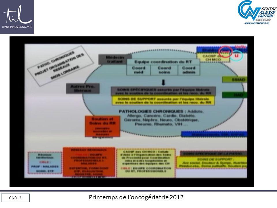 CN012 Printemps de loncogériatrie 2012