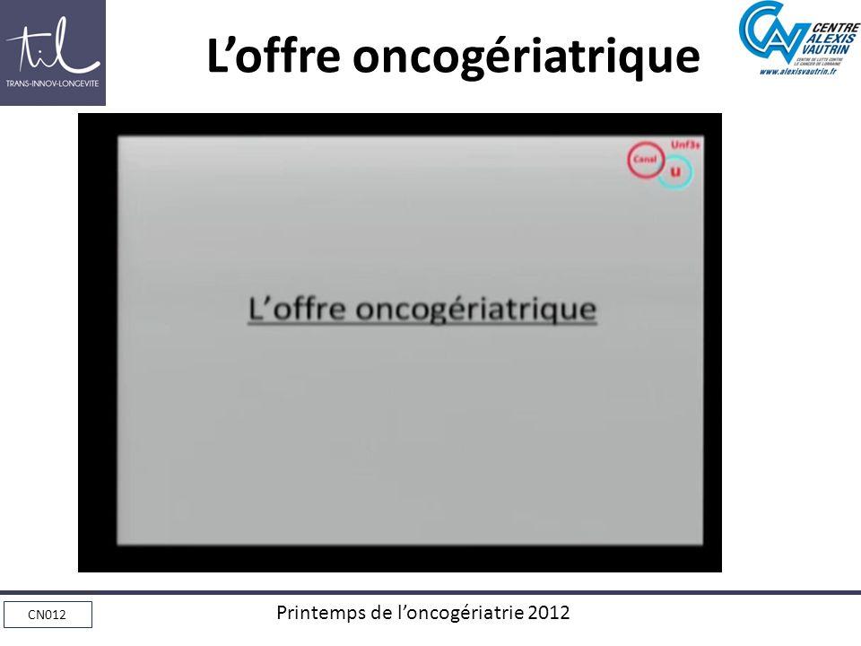 CN012 Printemps de loncogériatrie 2012 Loffre oncogériatrique