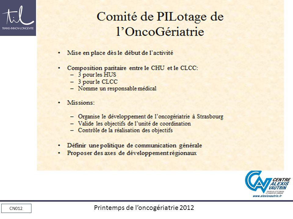 CN012 Printemps de loncogériatrie 2012 Comité de PILotage de lOncoGériatrie