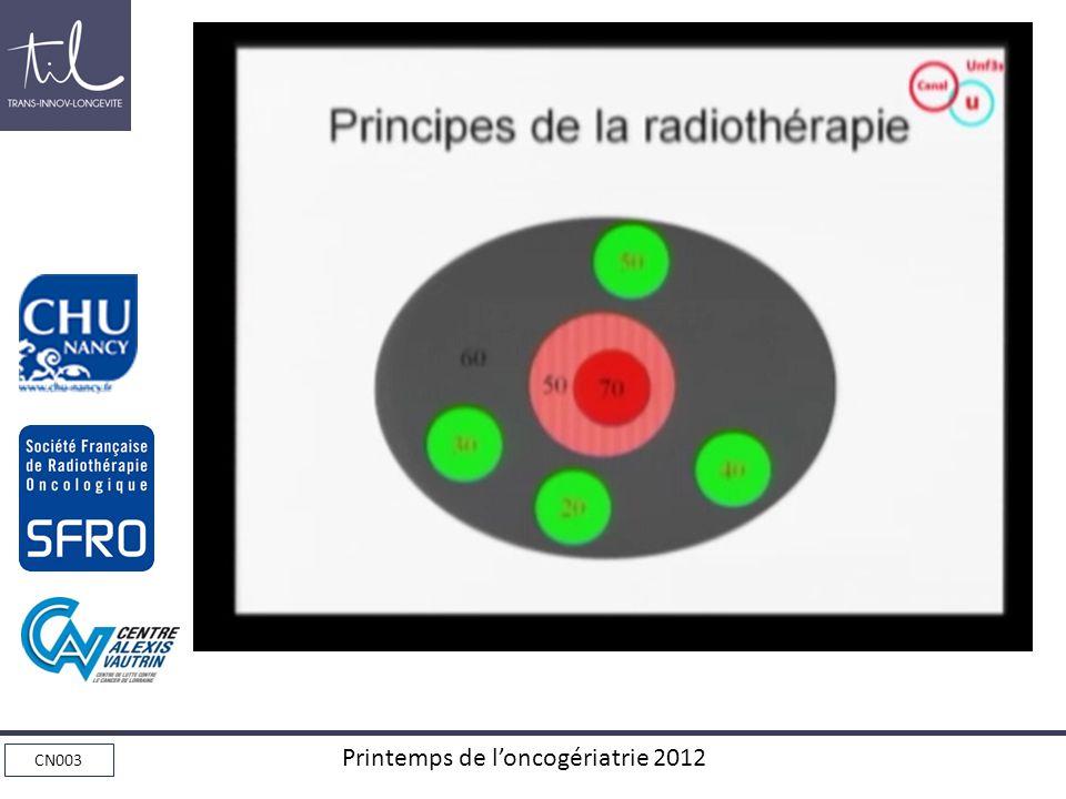 CN003 Printemps de loncogériatrie 2012 Principes de la radiothérapie