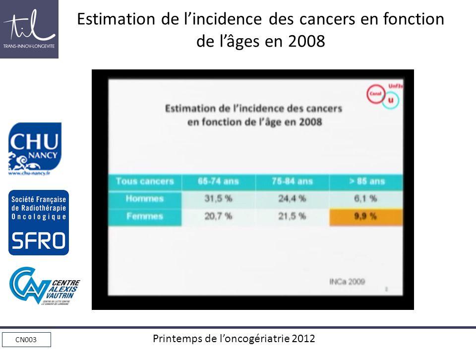 CN003 Printemps de loncogériatrie 2012 Estimation de lincidence des cancers en fonction de lâges en 2008