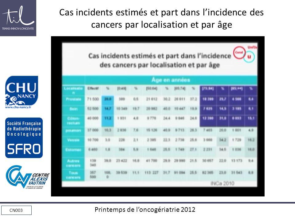 CN003 Printemps de loncogériatrie 2012 Cas incidents estimés et part dans lincidence des cancers par localisation et par âge
