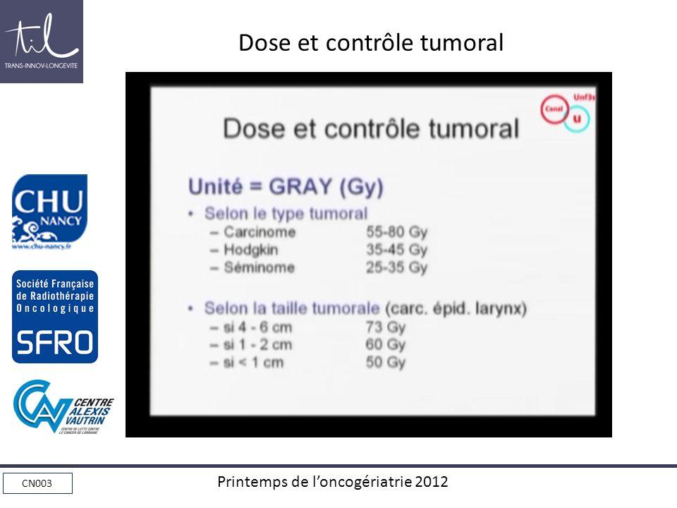CN003 Printemps de loncogériatrie 2012 Dose et contrôle tumoral Unité = GRAY (Gy) - Selon le type tumoral - Selon la taille tumoral