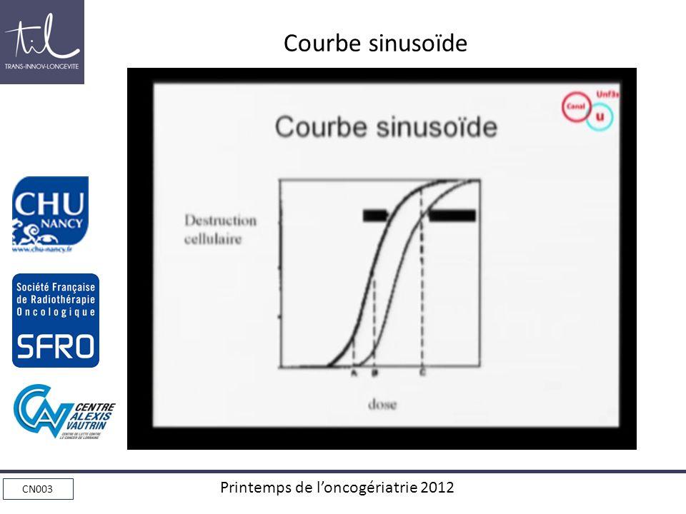 CN003 Printemps de loncogériatrie 2012 Courbe sinusoïde Destruction cellulaire dose