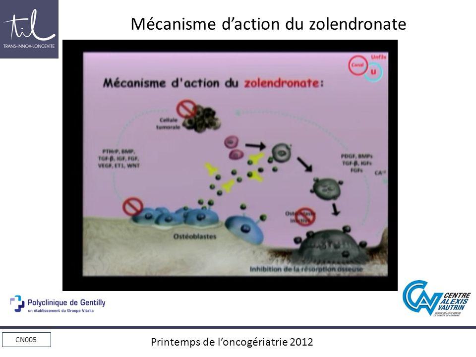 CN005 Printemps de loncogériatrie 2012 Mécanisme daction du zolendronate