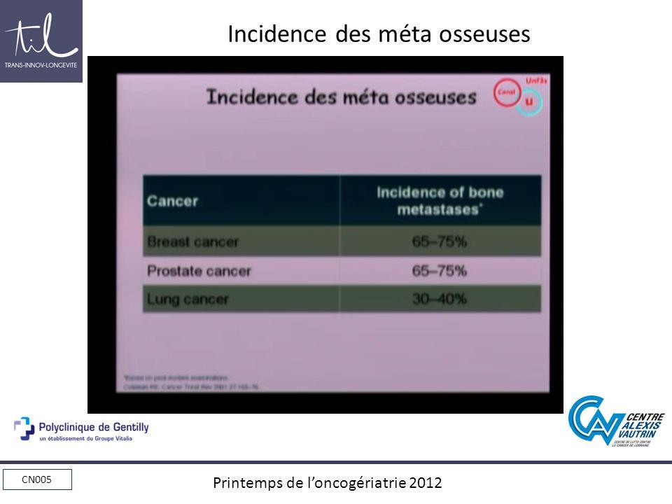 CN005 Printemps de loncogériatrie 2012 Mécanisme daction du denosumab