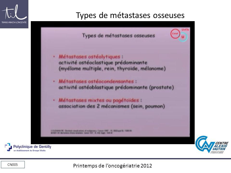 CN005 Printemps de loncogériatrie 2012 Types de métastases osseuses