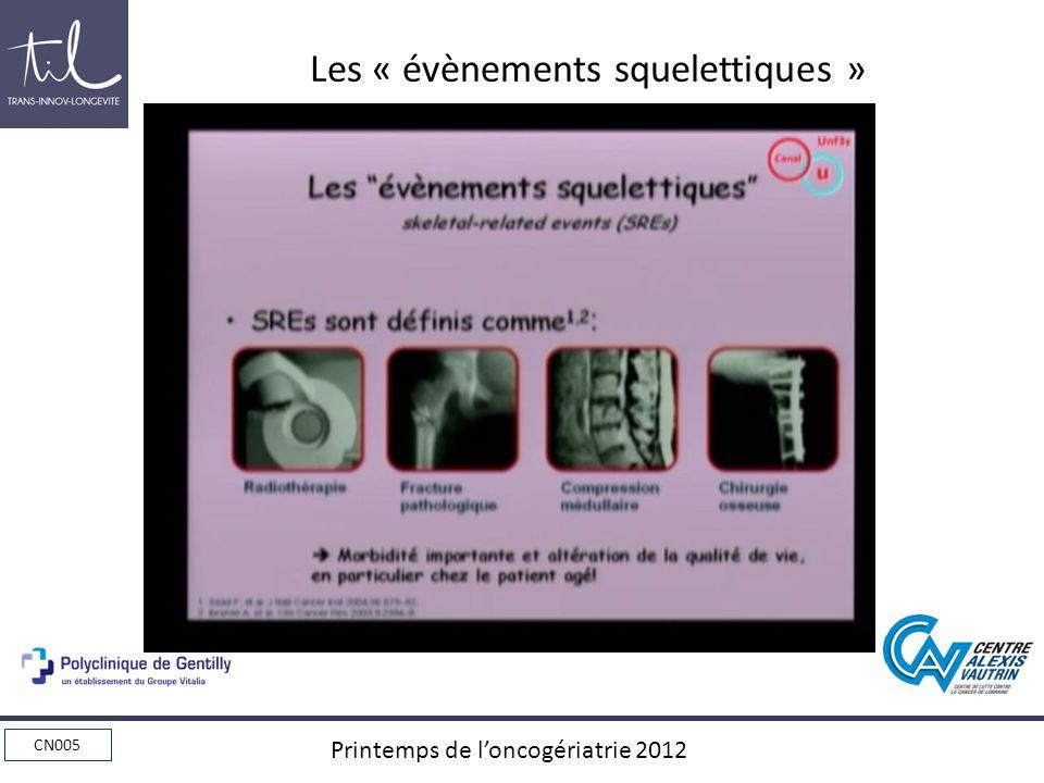 CN005 Printemps de loncogériatrie 2012 Significantly longer time without an SRE with denosumab vs zoledronic acid