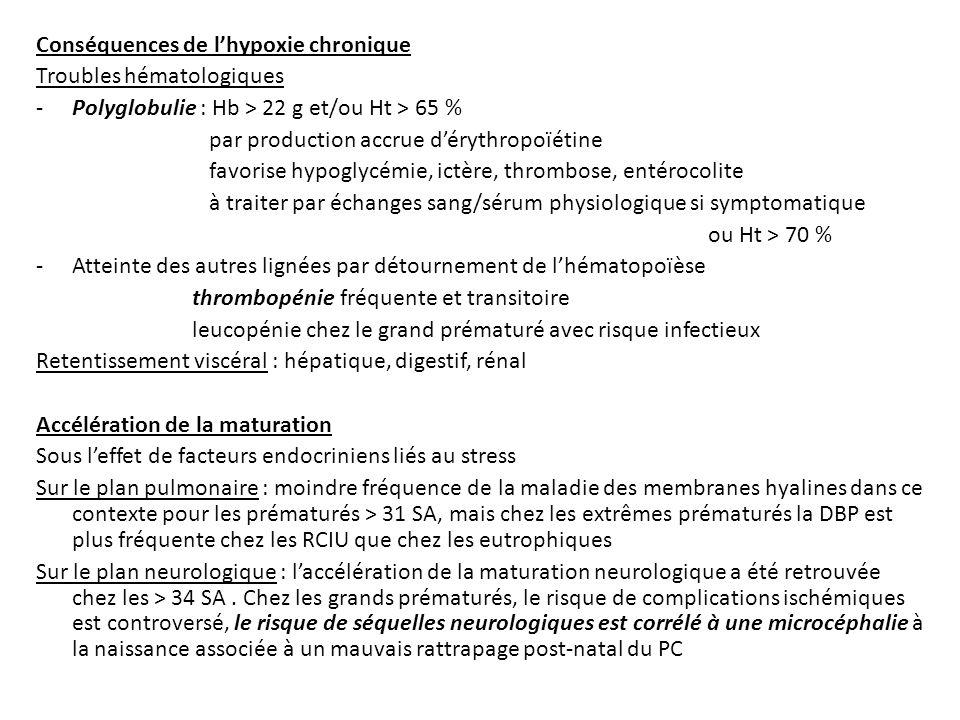 Conséquences de lhypoxie chronique Troubles hématologiques -Polyglobulie : Hb > 22 g et/ou Ht > 65 % par production accrue dérythropoïétine favorise h
