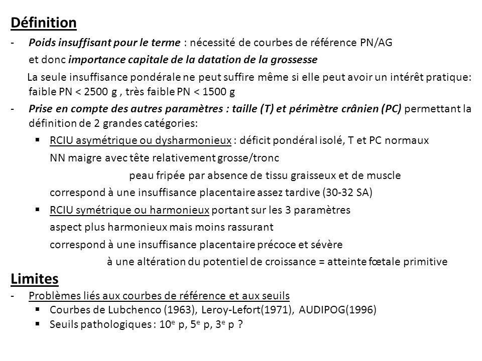 Définition -Poids insuffisant pour le terme : nécessité de courbes de référence PN/AG et donc importance capitale de la datation de la grossesse La se
