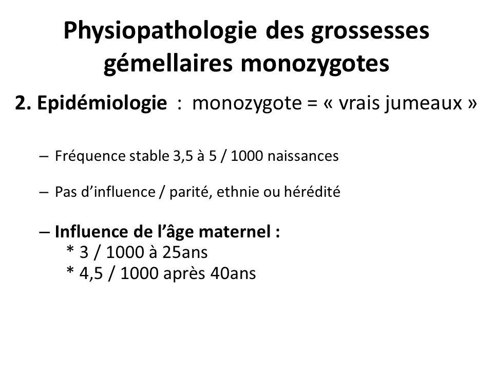2. Epidémiologie : monozygote = « vrais jumeaux » – Fréquence stable 3,5 à 5 / 1000 naissances – Pas dinfluence / parité, ethnie ou hérédité – Influen