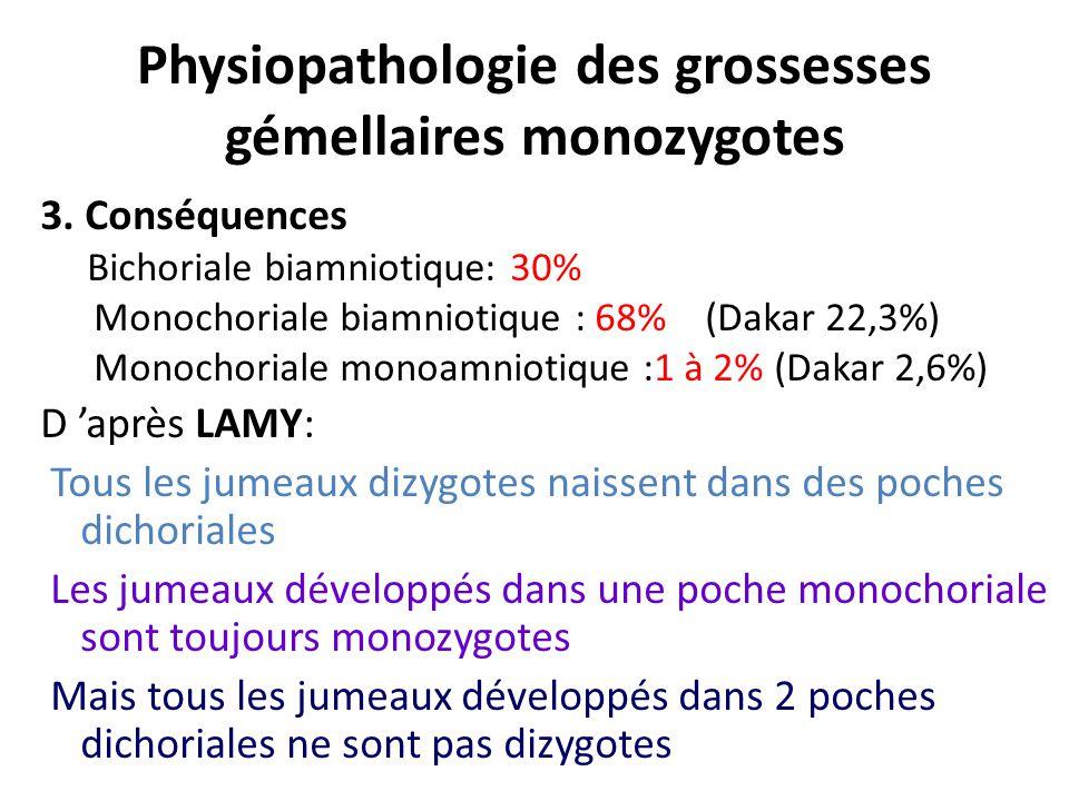 Physiopathologie des grossesses gémellaires monozygotes 3. Conséquences Bichoriale biamniotique: 30% Monochoriale biamniotique : 68% (Dakar 22,3%) Mon