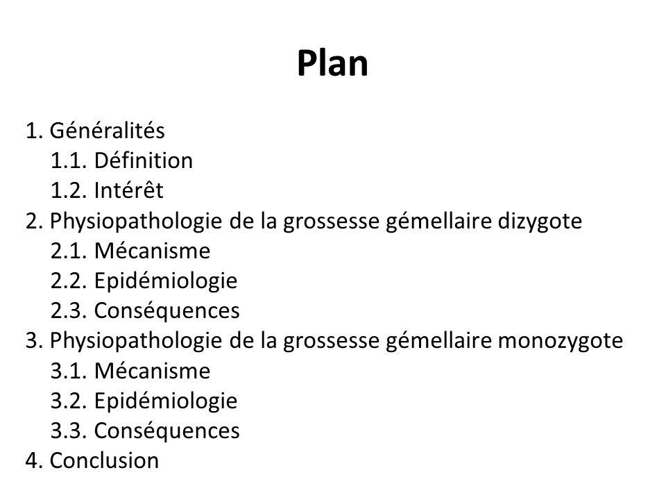 Plan 1. Généralités 1.1. Définition 1.2. Intérêt 2. Physiopathologie de la grossesse gémellaire dizygote 2.1. Mécanisme 2.2. Epidémiologie 2.3. Conséq