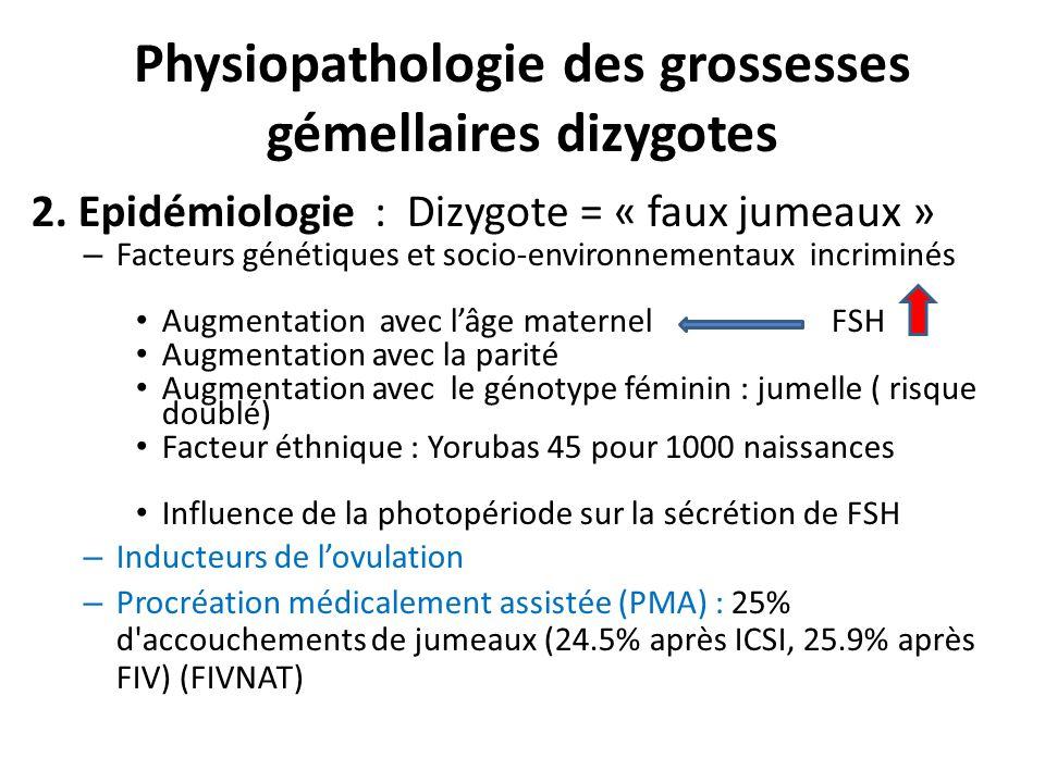 Physiopathologie des grossesses gémellaires dizygotes 2. Epidémiologie : Dizygote = « faux jumeaux » – Facteurs génétiques et socio-environnementaux i