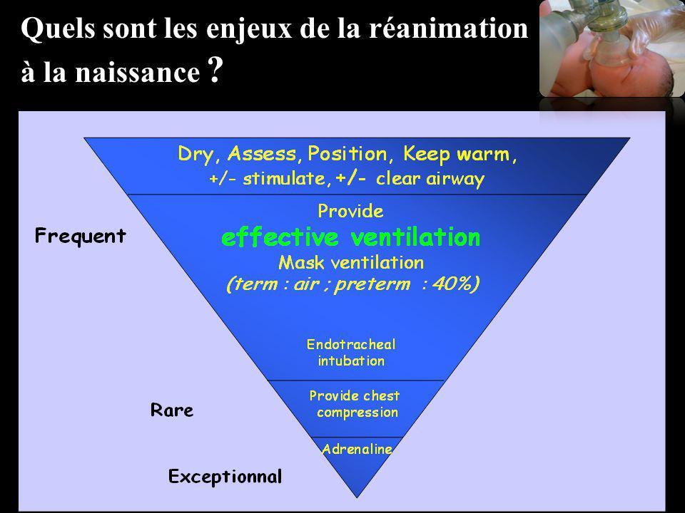Volume pulmonaire = 30 ml/kg 5 ml/kg.h Cl - Liquide pulmonaire