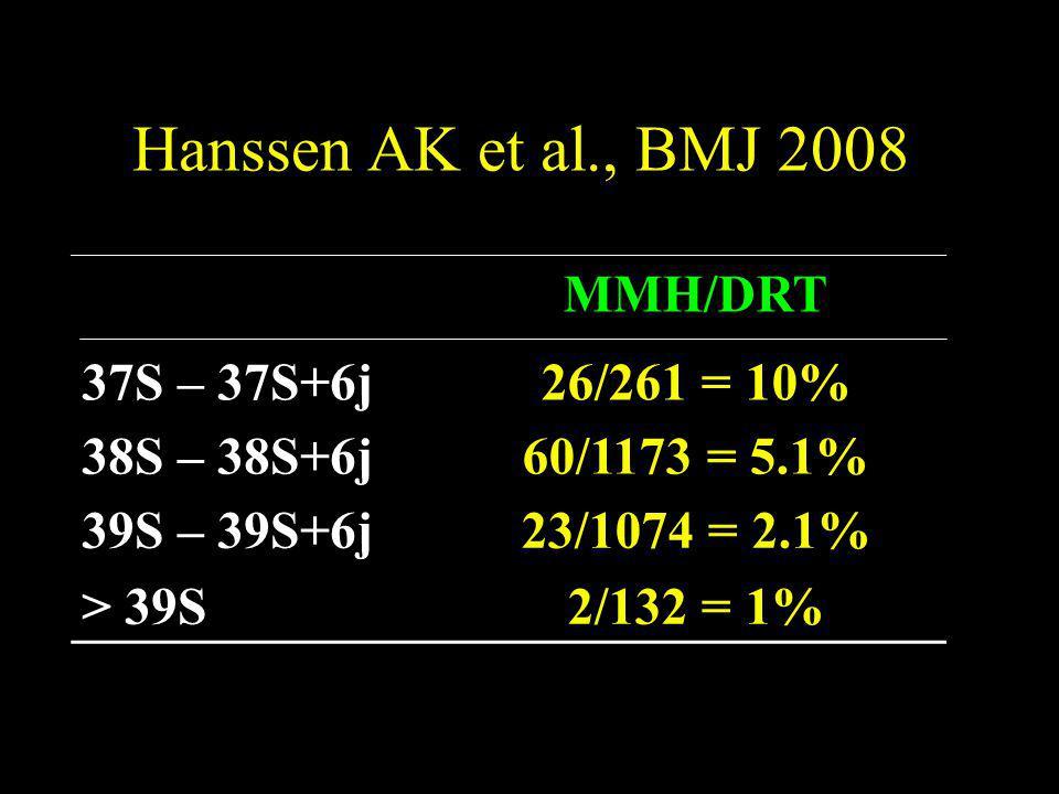 MMH/DRT 37S – 37S+6j26/261 = 10% 38S – 38S+6j60/1173 = 5.1% 39S – 39S+6j > 39S 23/1074 = 2.1% 2/132 = 1% Hanssen AK et al., BMJ 2008