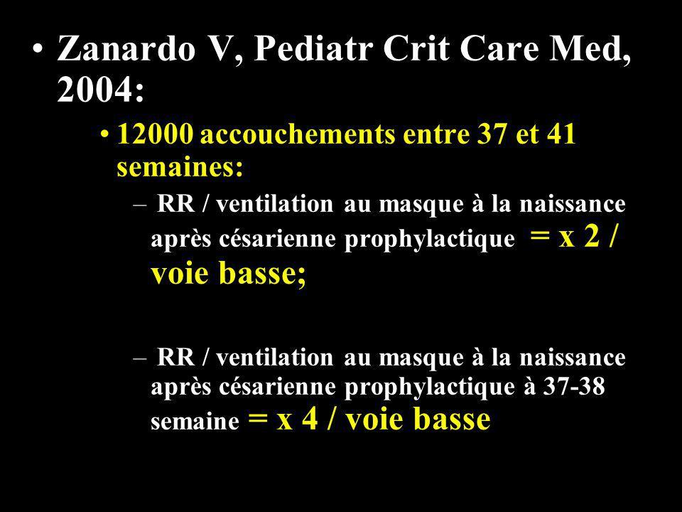 Zanardo V, Pediatr Crit Care Med, 2004: 12000 accouchements entre 37 et 41 semaines: – RR / ventilation au masque à la naissance après césarienne prop