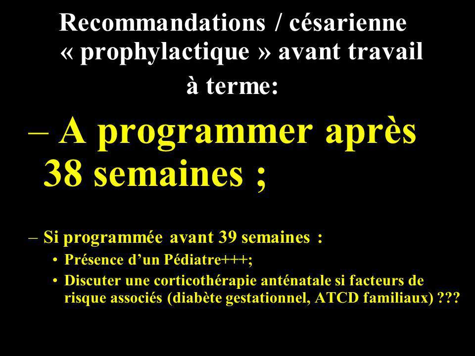 Recommandations / césarienne « prophylactique » avant travail à terme: – A programmer après 38 semaines ; –Si programmée avant 39 semaines : Présence