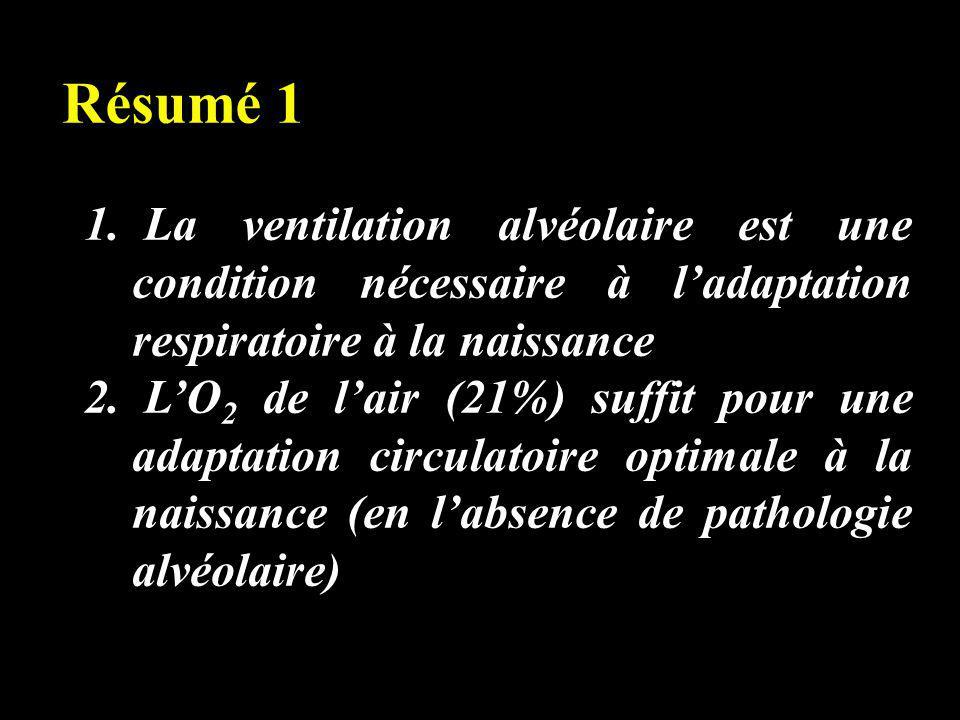 Résumé 1 1. La ventilation alvéolaire est une condition nécessaire à ladaptation respiratoire à la naissance 2. LO 2 de lair (21%) suffit pour une ada