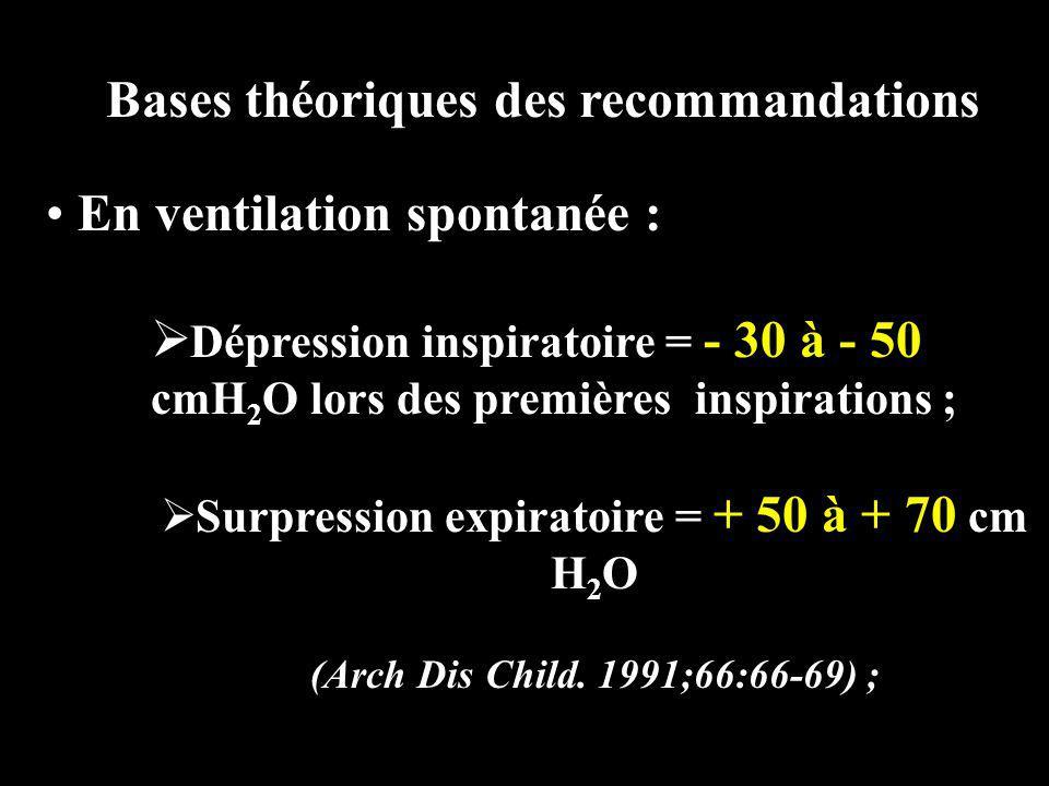 Bases théoriques des recommandations En ventilation spontanée : Dépression inspiratoire = - 30 à - 50 cmH 2 O lors des premières inspirations ; Surpre